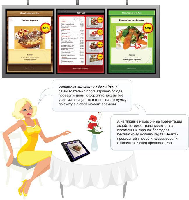 Электронное интерактивное меню для ресторанов и кафе